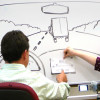 Why Is Usability Testing Important?