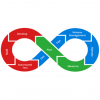 Top Continuous Integration and Continuous Delivery Tools