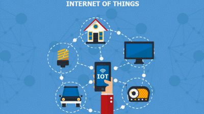 Top 9 Internet of Things (IoT) Development Platforms in 2019