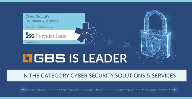GBS is a leader in data leakage Prevention